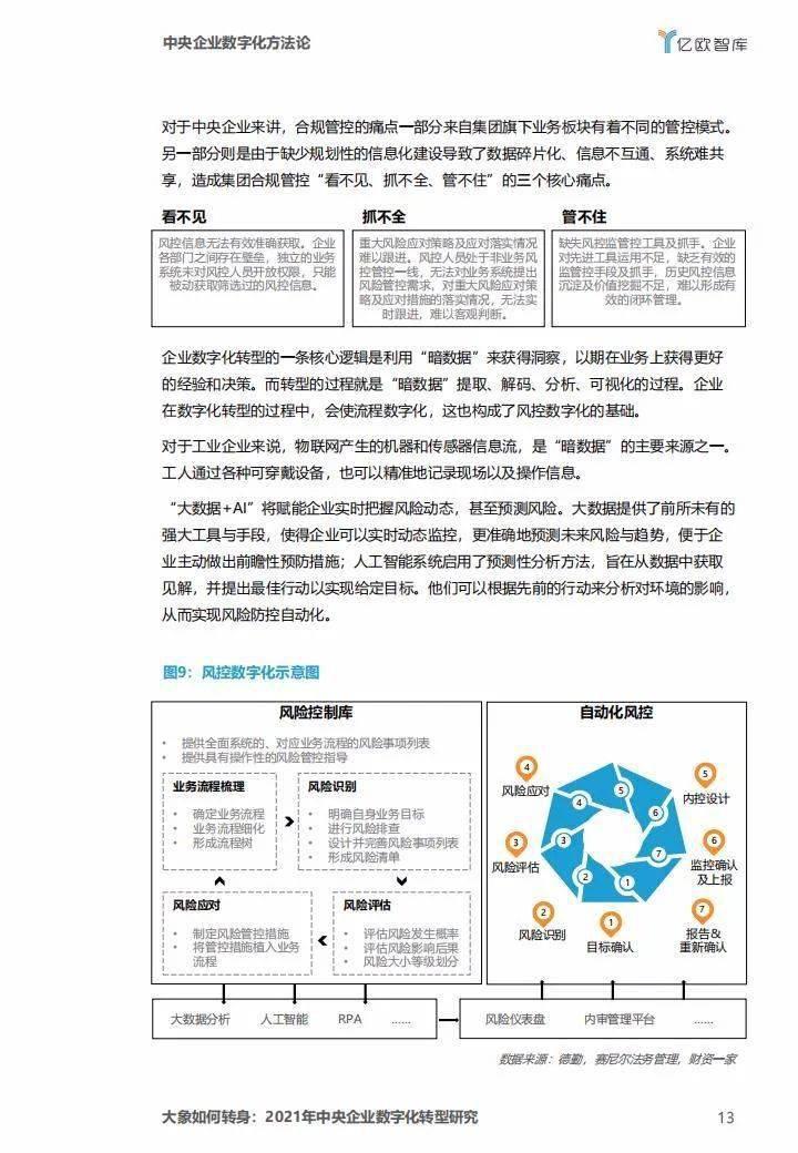 大数据研究报告,亿欧智库-大象如何转身-2021年中央企业数字化转型研究报告!