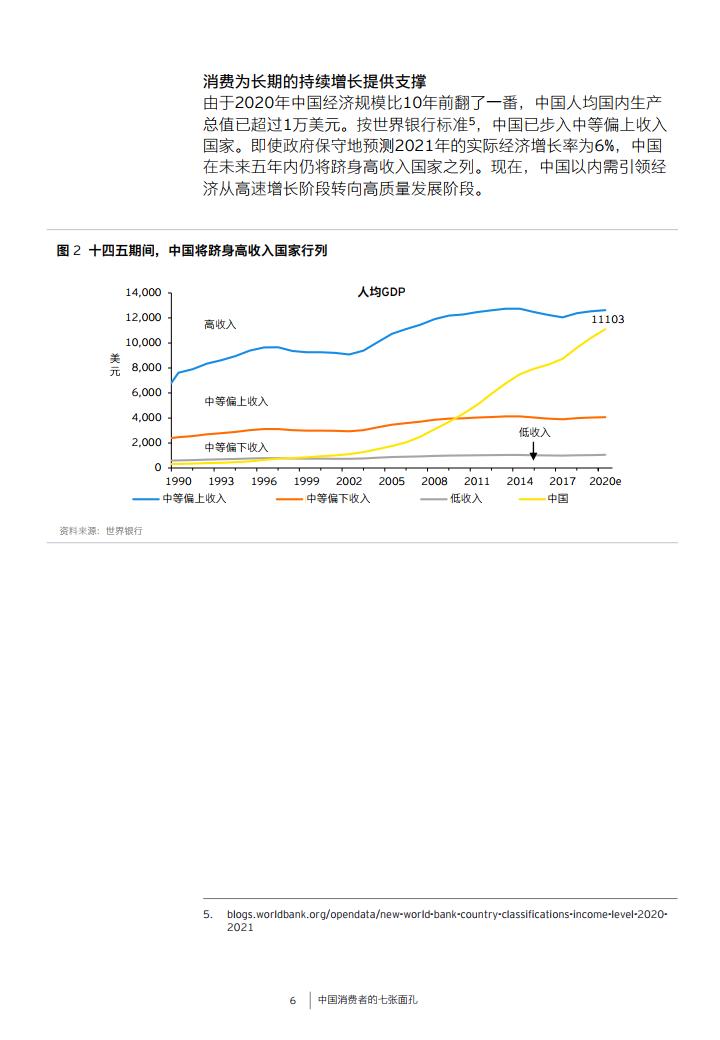 大数据研究报告,安永-中国消费者的七张面孔!