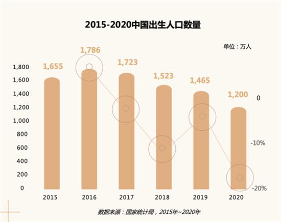 大数据研究报告,巨量引擎-2021母婴行业白皮书!