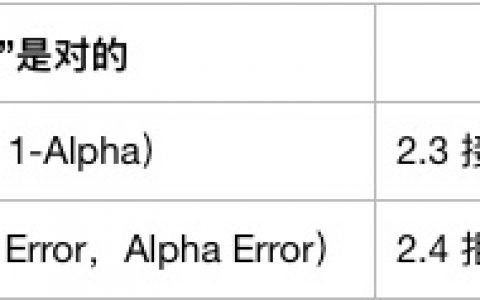AB测试里的统计功效(Power)是个啥?