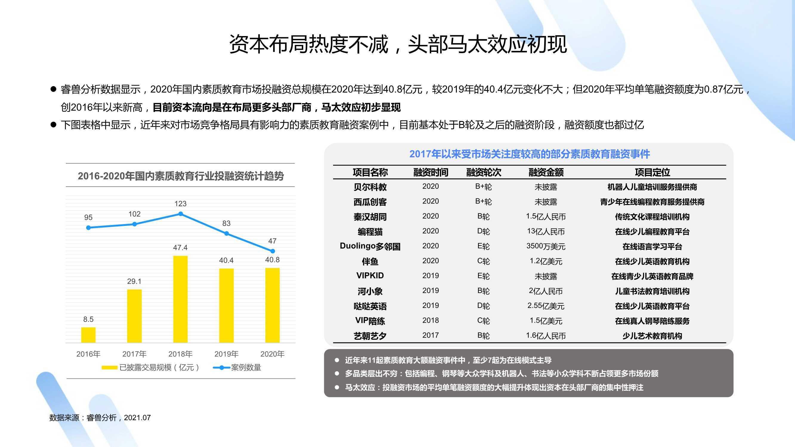 大数据分析报告,巨量算数&创业邦-2021中国素质教育行业趋势洞察报告!