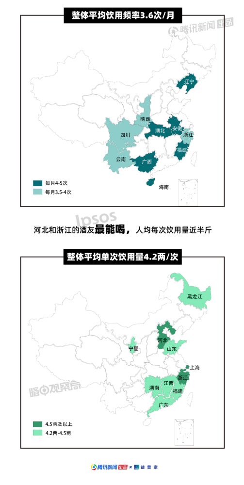 大数据研究报告,益普索 腾讯 -2021中国白酒消费洞察白皮书!
