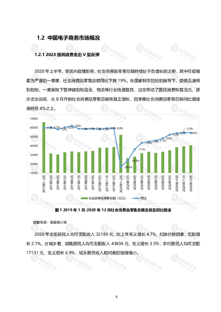 大数据研究报告,欧特欧-中国网络零售发展研究报告2020!