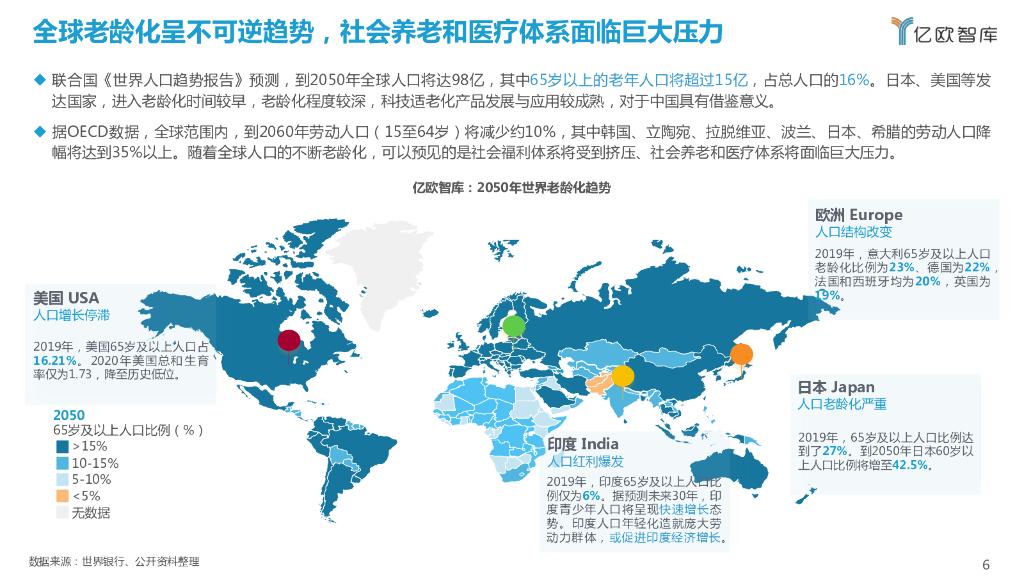 大数据研究报告,亿欧智库-2021中国科技适老化产品研究报告!