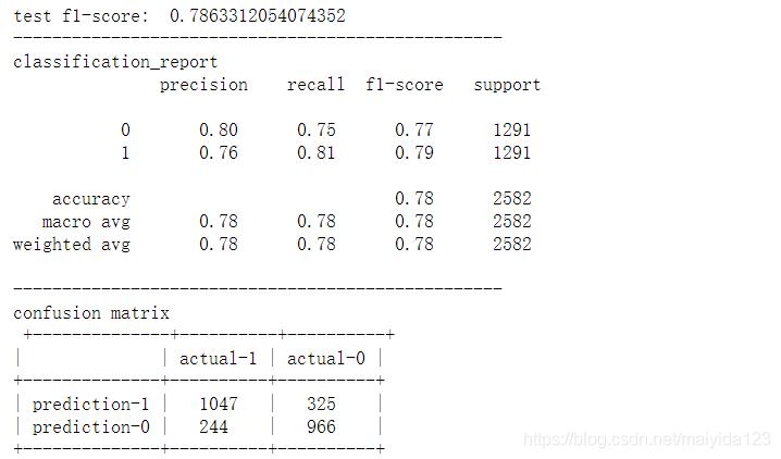 Python机器学习案例-使用集成学习进行客户流失预测