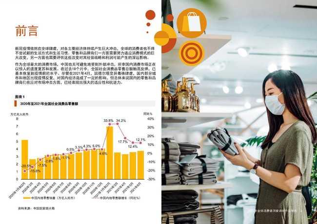 大数据研究报告,[普华永道] 2021年全球消费者洞察调研报告!